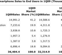 الآيفون يرفع نسبته في سوق الهواتف الذكية في ٢٠٠٩