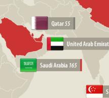 السعودية تتصدر مبيعات آيباد 2 للشرق الأوسط عبر إيباي