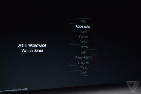 apple-iphone-watch-20160907-3853