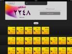 iPad Qitaf View